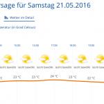 Wetter.com Wettervorhersage Innsbruck